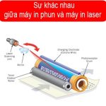 Sự khách nhau giữa máy in phun và máy in laser